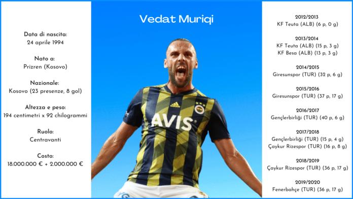 Vedat Muriqi