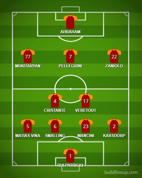 formazione roma